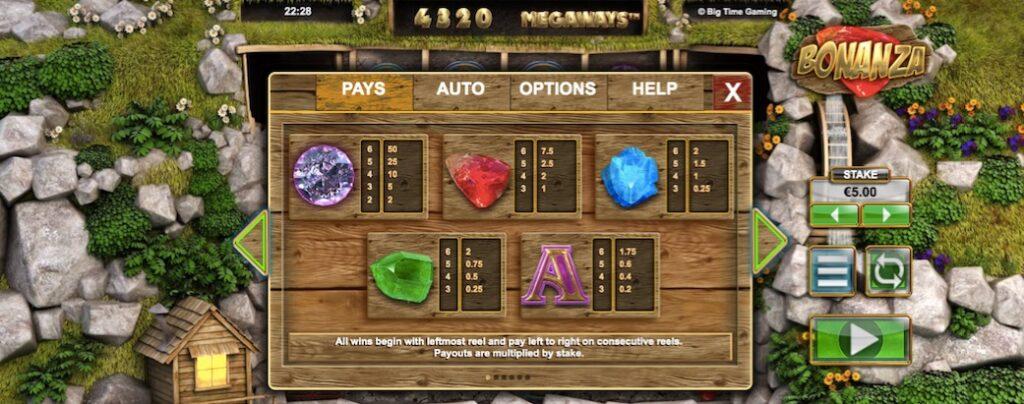 highest paying symbols in bonanza slot